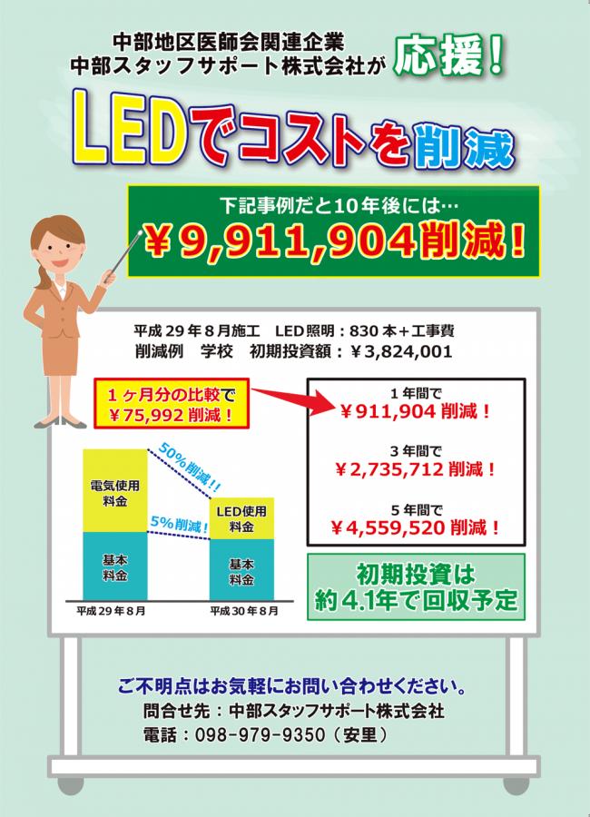 LED実例チラシ